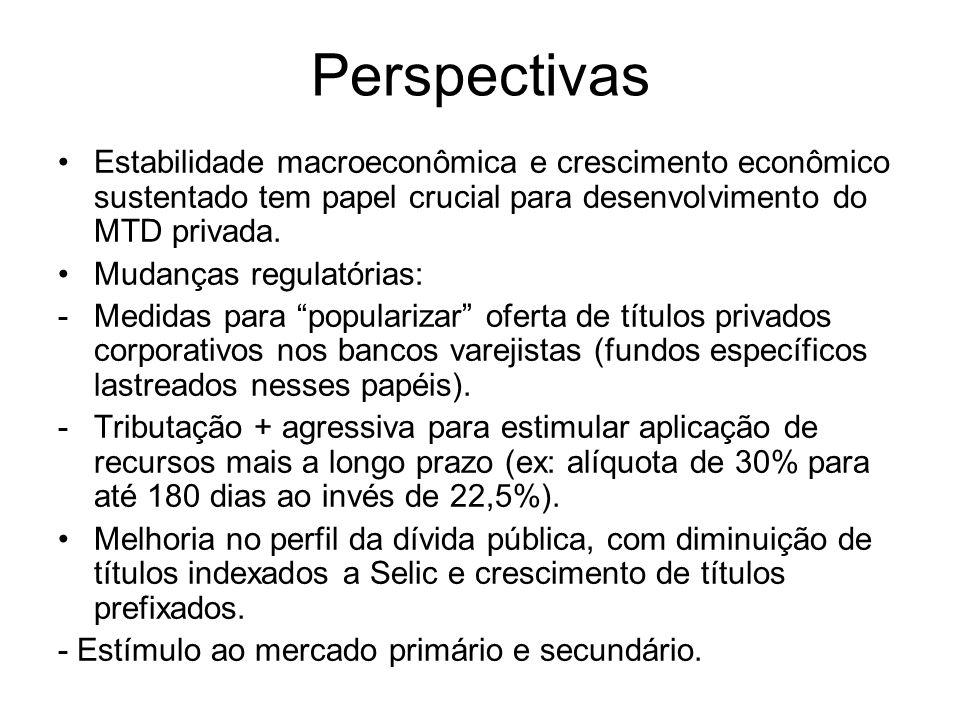 Perspectivas Estabilidade macroeconômica e crescimento econômico sustentado tem papel crucial para desenvolvimento do MTD privada. Mudanças regulatóri