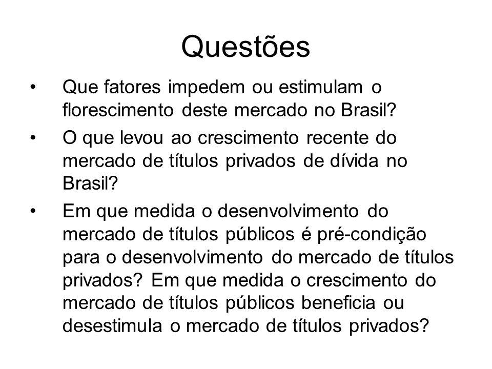 Questões Que fatores impedem ou estimulam o florescimento deste mercado no Brasil? O que levou ao crescimento recente do mercado de títulos privados d