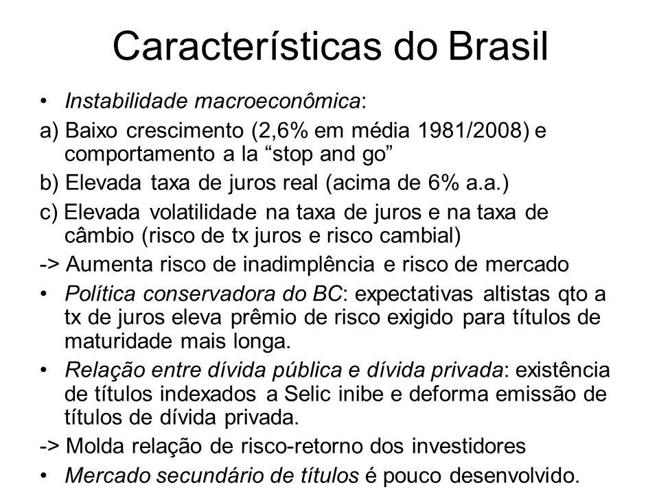 Características do Brasil Instabilidade macroeconômica: a) Baixo crescimento (2,6% em média 1981/2008) e comportamento a la stop and go b) Elevada tax