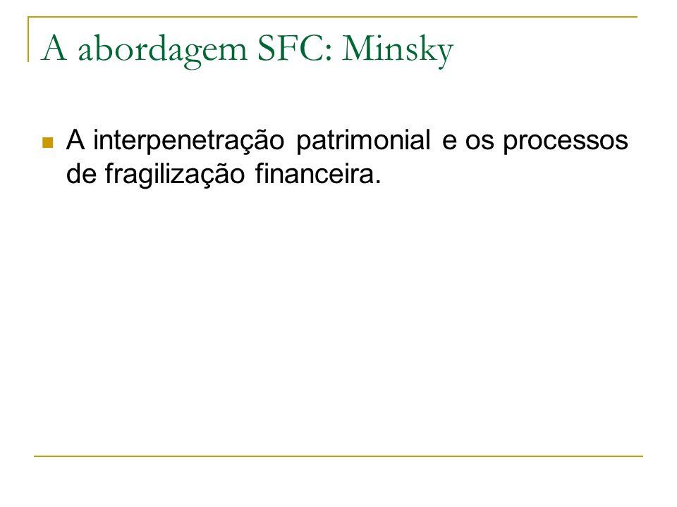 A abordagem SFC: Minsky A interpenetração patrimonial e os processos de fragilização financeira.
