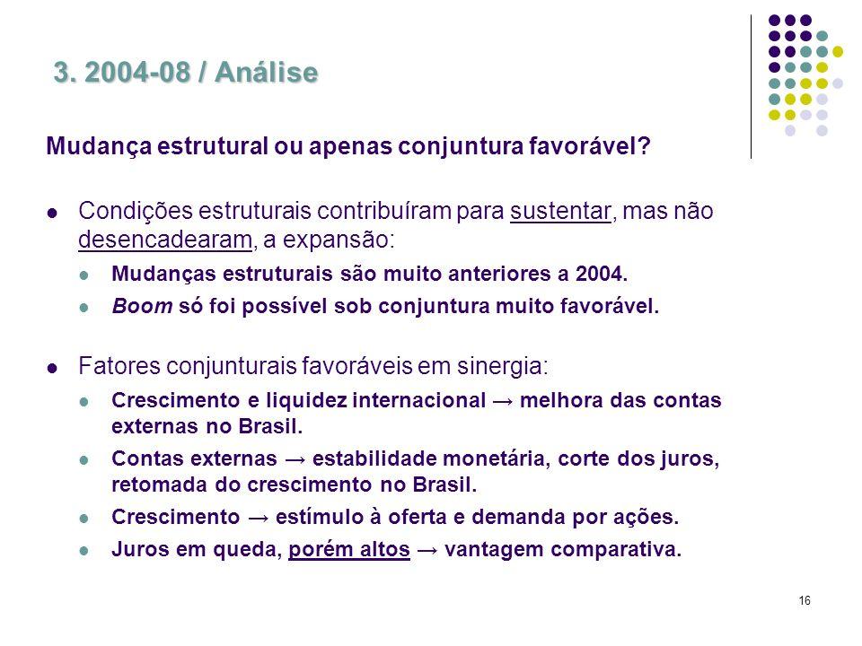 16 3. 2004-08 / Análise Mudança estrutural ou apenas conjuntura favorável? Condições estruturais contribuíram para sustentar, mas não desencadearam, a