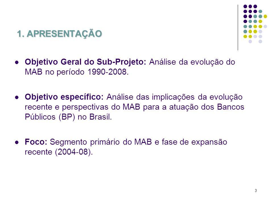 3 1. APRESENTAÇÃO Objetivo Geral do Sub-Projeto: Análise da evolução do MAB no período 1990-2008. Objetivo específico: Análise das implicações da evol