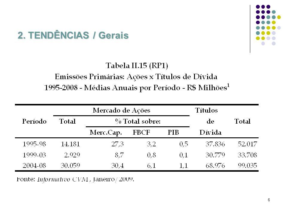 6 2. TENDÊNCIAS / Gerais