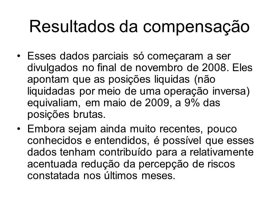 Resultados da compensação Esses dados parciais só começaram a ser divulgados no final de novembro de 2008.