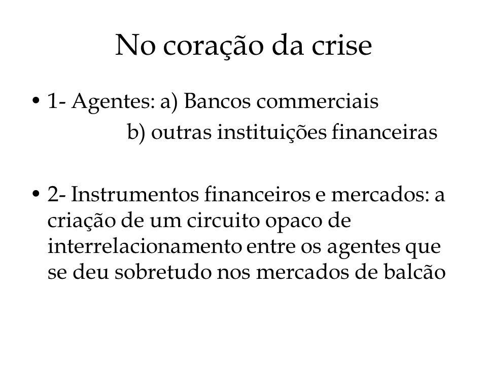 No coração da crise 1- Agentes: a) Bancos commerciais b) outras instituições financeiras 2- Instrumentos financeiros e mercados: a criação de um circuito opaco de interrelacionamento entre os agentes que se deu sobretudo nos mercados de balcão