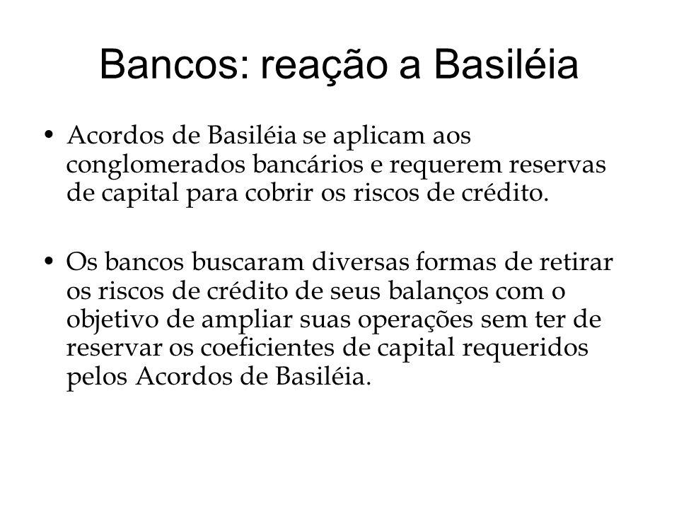 Planos de resgate do sistema bancário: Zona Euro ( 2 trilhões) Source: BNP Paribas, Market Economics/Credit Strategy/Interest Rate Strategy, 19 January 2009.