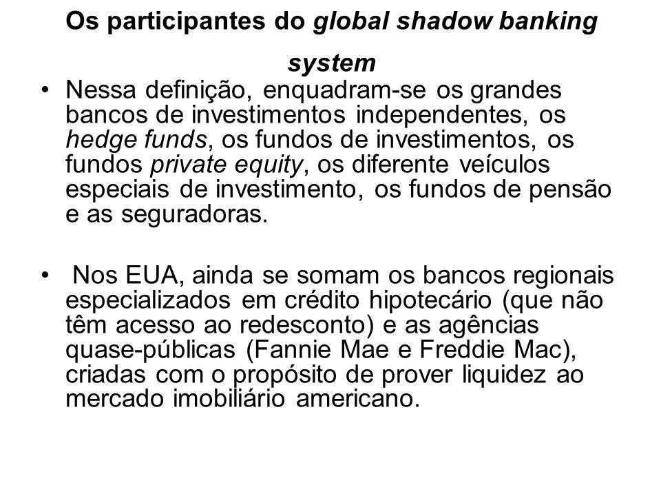 Os participantes do global shadow banking system Nessa definição, enquadram-se os grandes bancos de investimentos independentes, os hedge funds, os fundos de investimentos, os fundos private equity, os diferente veículos especiais de investimento, os fundos de pensão e as seguradoras.