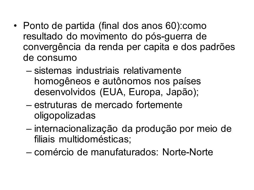 Ponto de partida (final dos anos 60):como resultado do movimento do pós-guerra de convergência da renda per capita e dos padrões de consumo –sistemas