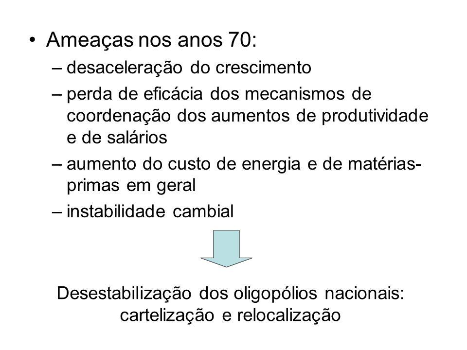 Desestabilização dos oligopólios nacionais: cartelização e relocalização Ameaças nos anos 70: –desaceleração do crescimento –perda de eficácia dos mec