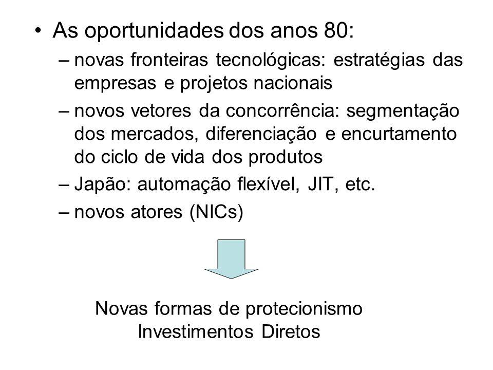 As oportunidades dos anos 80: –novas fronteiras tecnológicas: estratégias das empresas e projetos nacionais –novos vetores da concorrência: segmentaçã