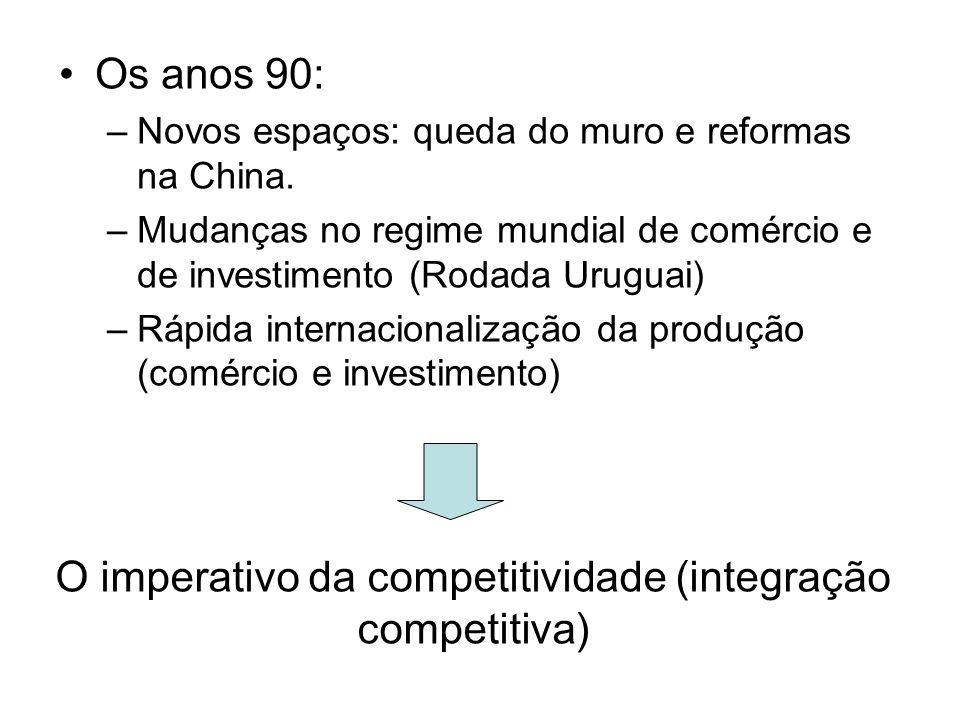 O imperativo da competitividade (integração competitiva) Os anos 90: –Novos espaços: queda do muro e reformas na China. –Mudanças no regime mundial de