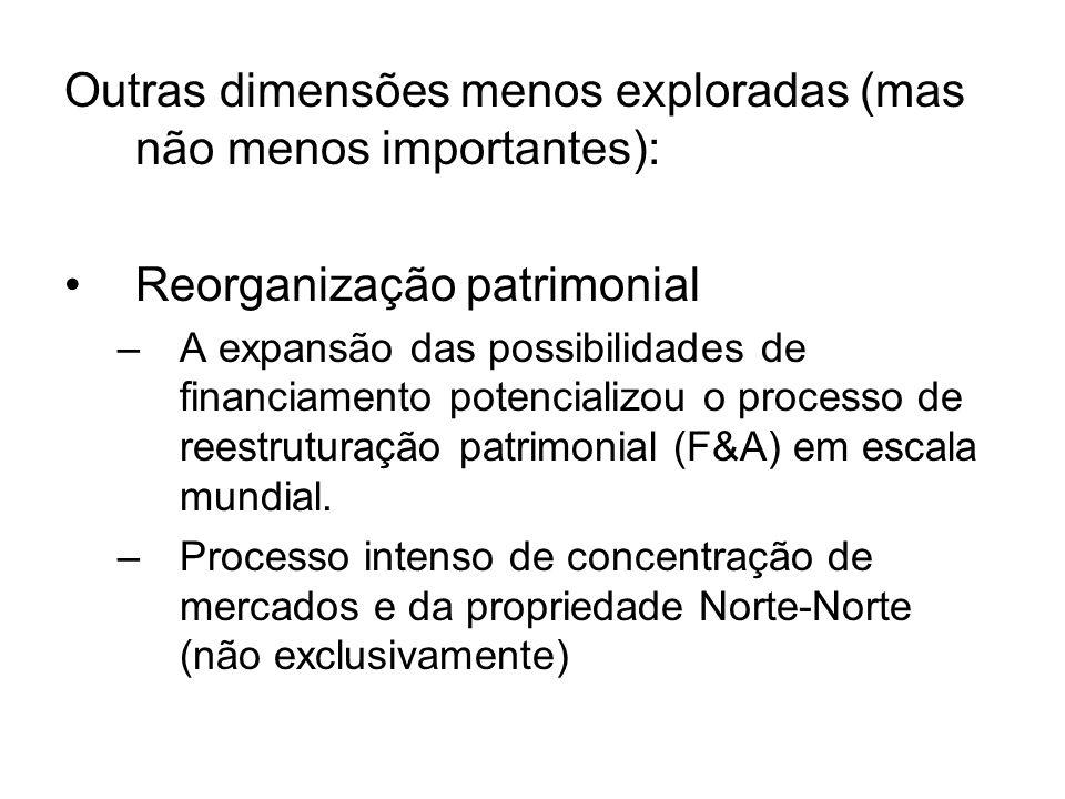 Outras dimensões menos exploradas (mas não menos importantes): Reorganização patrimonial –A expansão das possibilidades de financiamento potencializou