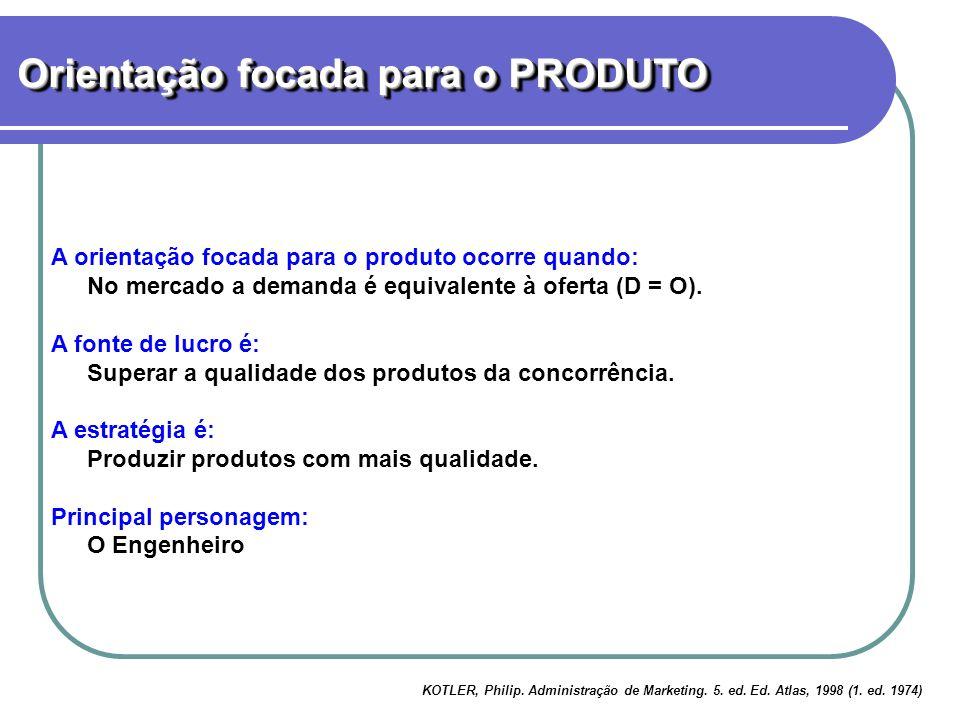 A orientação focada para o produto ocorre quando: No mercado a demanda é equivalente à oferta (D = O). A fonte de lucro é: Superar a qualidade dos pro