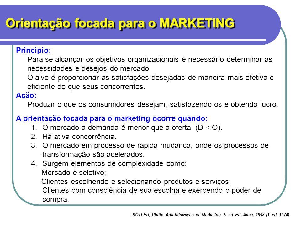 Princípio: Para se alcançar os objetivos organizacionais é necessário determinar as necessidades e desejos do mercado. O alvo é proporcionar as satisf