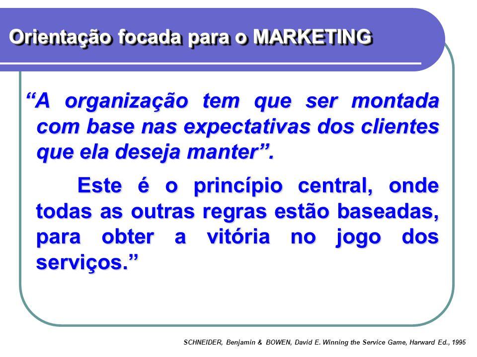 A organização tem que ser montada com base nas expectativas dos clientes que ela deseja manter. A organização tem que ser montada com base nas expecta