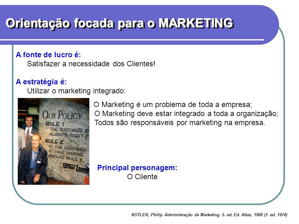 A fonte de lucro é: Satisfazer a necessidade dos Clientes! A estratégia é: Utilizar o marketing integrado: O Marketing é um problema de toda a empresa