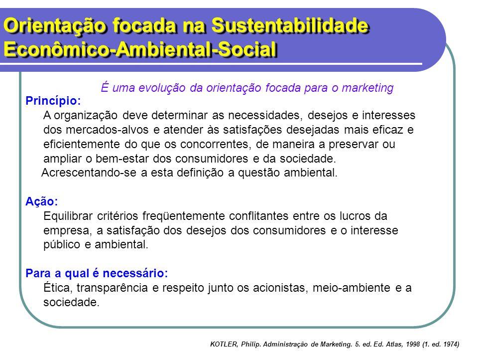 Orientação focada na Sustentabilidade Econômico-Ambiental-Social É uma evolução da orientação focada para o marketing Princípio: A organização deve de