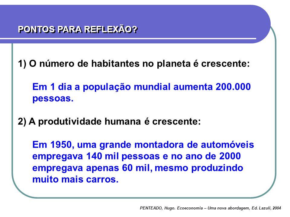 PONTOS PARA REFLEXÃO? PENTEADO, Hugo. Ecoeconomia – Uma nova abordagem, Ed. Lazuli, 2004 1) O número de habitantes no planeta é crescente: Em 1 dia a