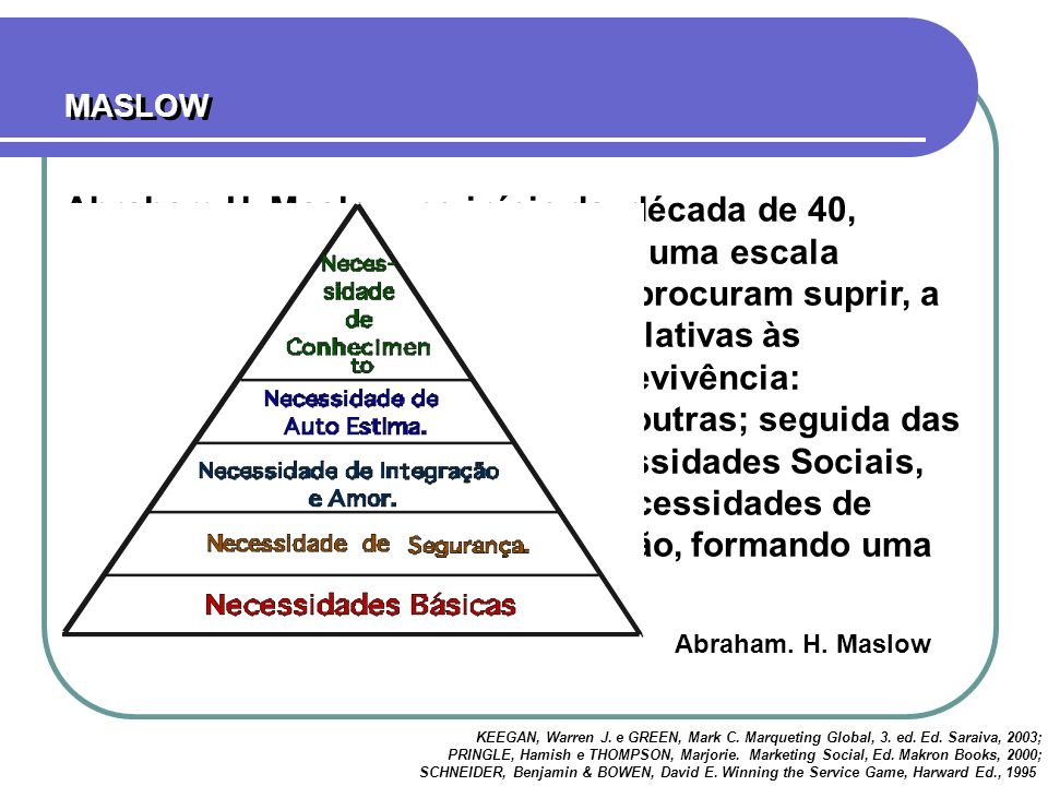 Abraham H. Maslow, no início da década de 40, sugere que os seres humanos têm uma escala progressiva de necessidades que procuram suprir, a começar pe