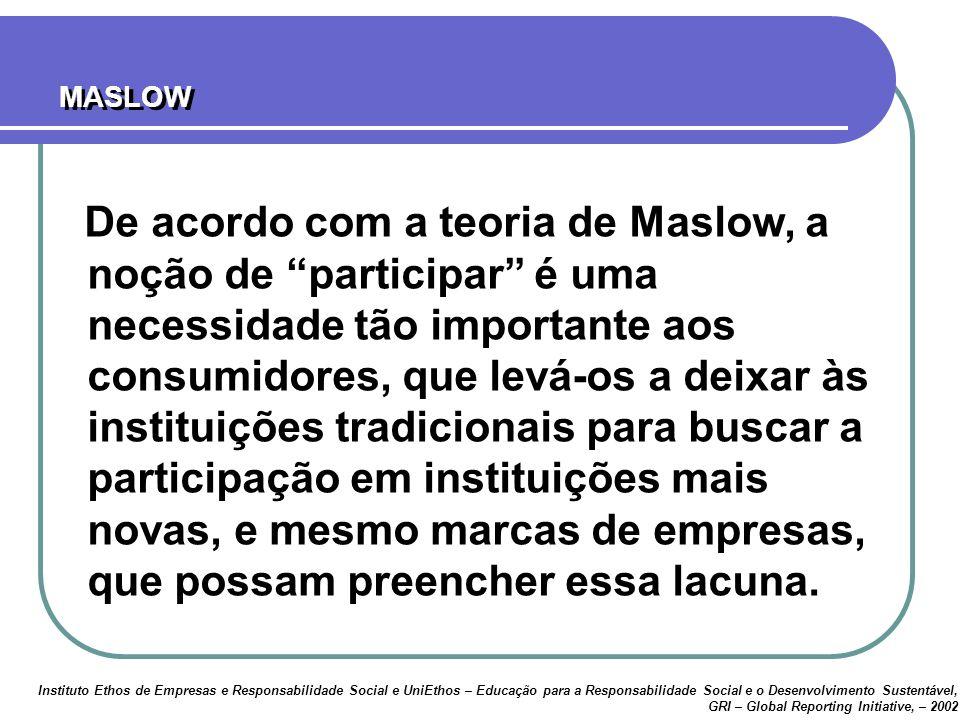 De acordo com a teoria de Maslow, a noção de participar é uma necessidade tão importante aos consumidores, que levá-os a deixar às instituições tradicionais para buscar a participação em instituições mais novas, e mesmo marcas de empresas, que possam preencher essa lacuna.