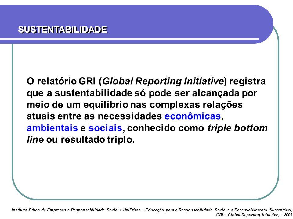 O relatório GRI (Global Reporting Initiative) registra que a sustentabilidade só pode ser alcançada por meio de um equilíbrio nas complexas relações atuais entre as necessidades econômicas, ambientais e sociais, conhecido como triple bottom line ou resultado triplo.