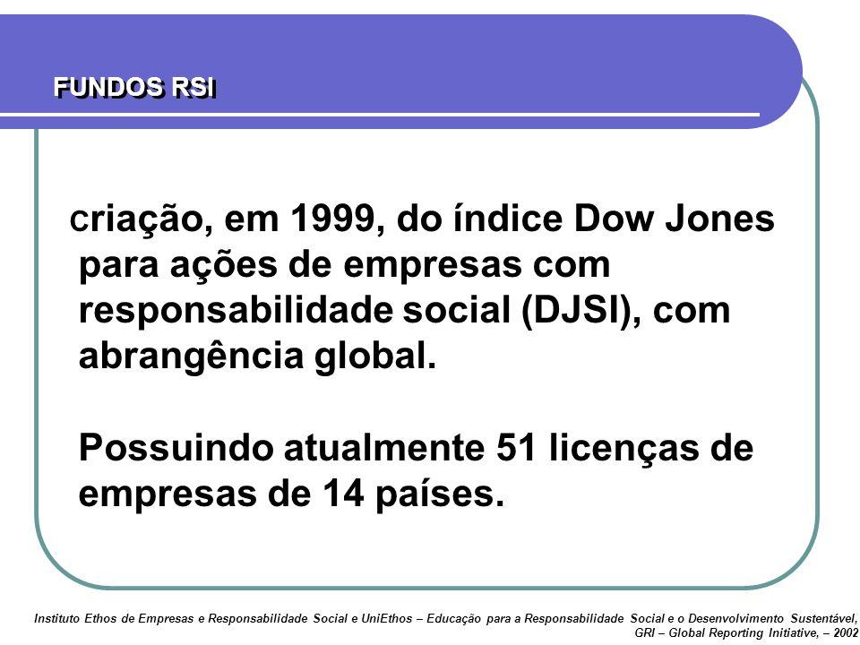 C riação, em 1999, do índice Dow Jones para ações de empresas com responsabilidade social (DJSI), com abrangência global. Possuindo atualmente 51 lice