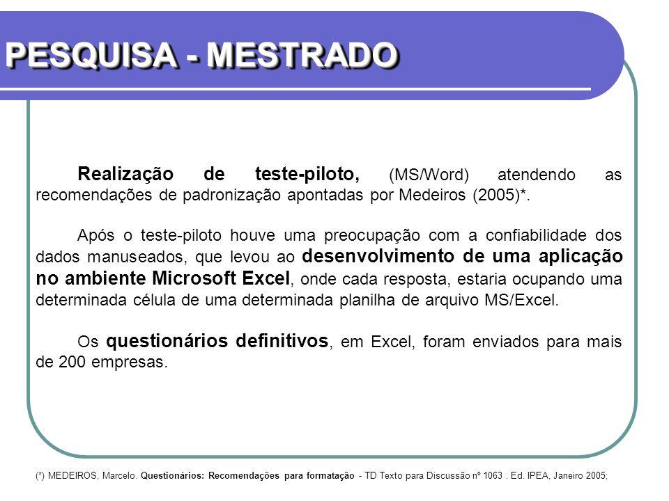 PESQUISA - MESTRADO Realização de teste-piloto, (MS/Word) atendendo as recomendações de padronização apontadas por Medeiros (2005)*. Após o teste-pilo