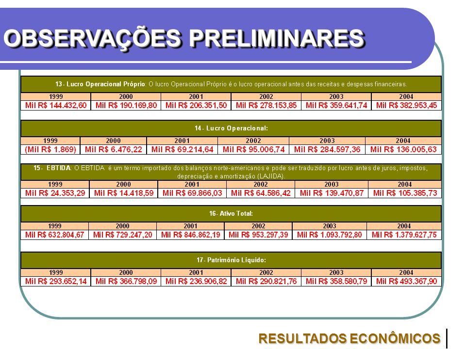 OBSERVAÇÕES PRELIMINARES RESULTADOS ECONÔMICOS