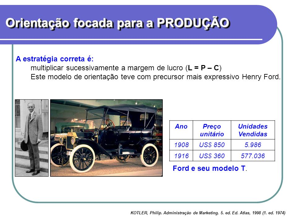 A frase mais famosa de Ford: You can paint it any color, so long as it s black A frase mais importante de Ford: Ford em agosto de 1912 disse para seus engenheiros: no ano que vêm vou vender o Modelo T por US$ 580.