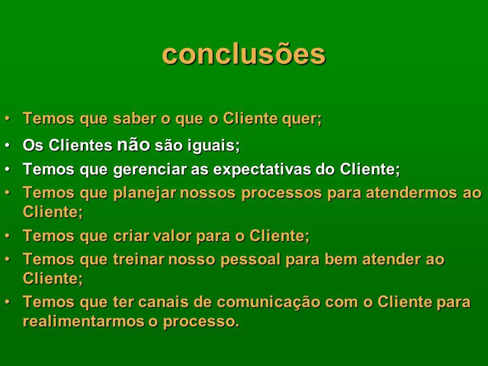 1a. Lei dos Serviços S = P - E S = Satisfação/Insatisfação do Cliente P = Percepção do Cliente E = Expectativas do Cliente S = P - E S = Satisfação/In