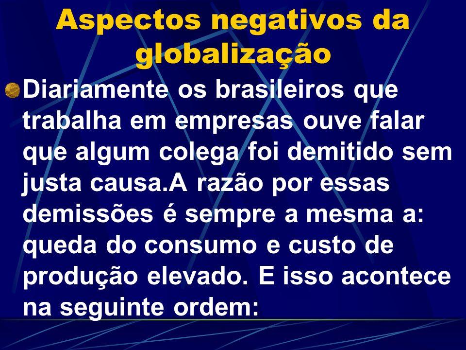 Aspectos negativos da globalização Diariamente os brasileiros que trabalha em empresas ouve falar que algum colega foi demitido sem justa causa.A razã