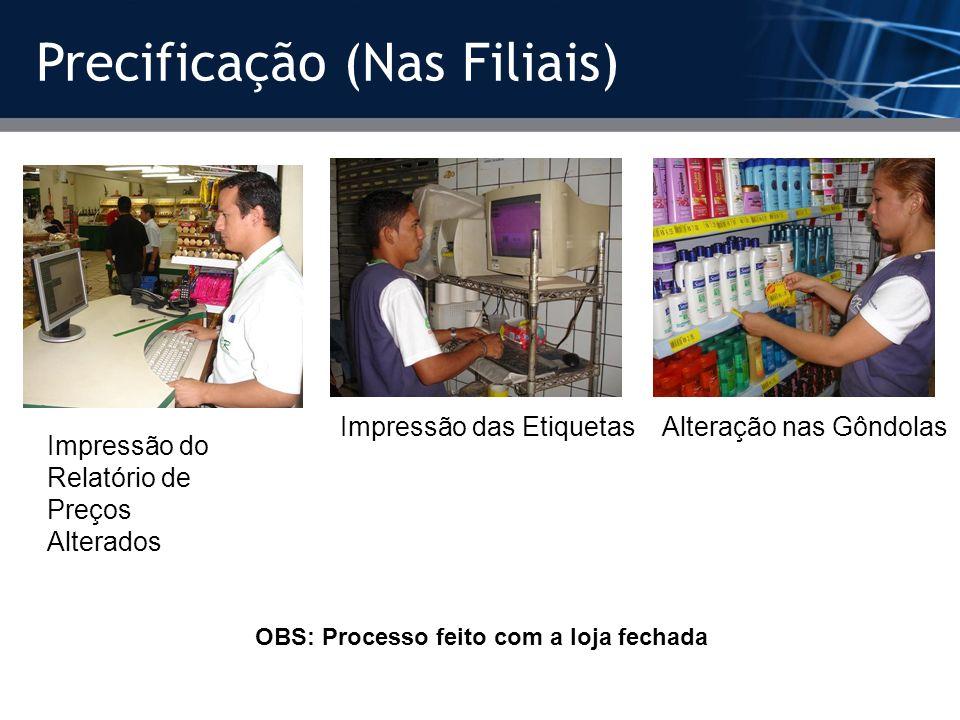 Precificação (Nas Filiais) Impressão do Relatório de Preços Alterados Impressão das EtiquetasAlteração nas Gôndolas OBS: Processo feito com a loja fec