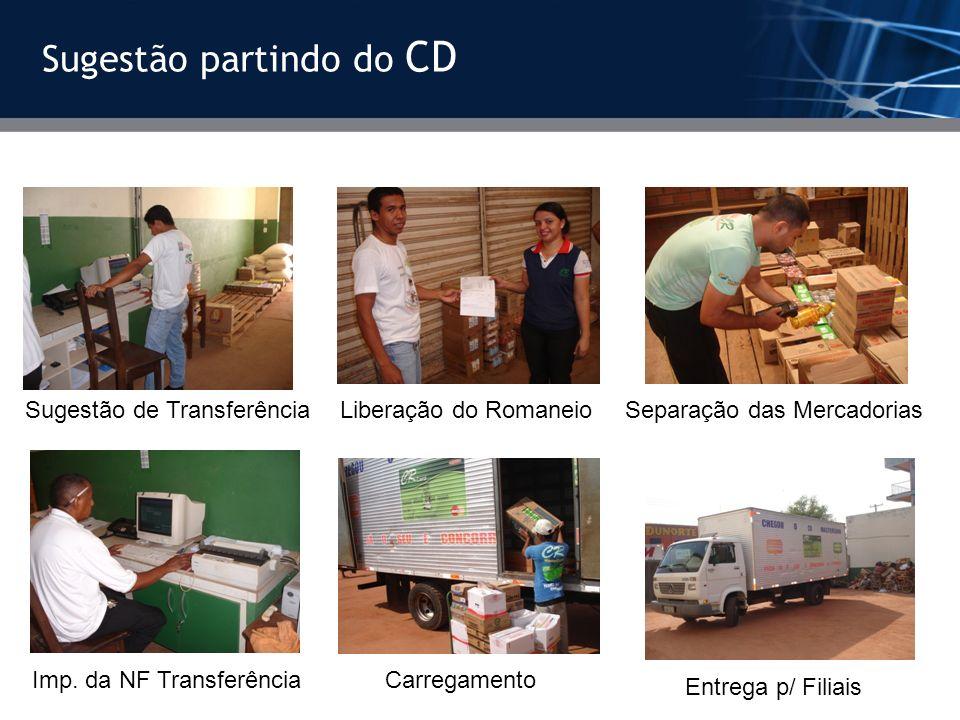 Sugestão partindo do CD Sugestão de Transferência Liberação do Romaneio Imp. da NF Transferência Carregamento Entrega p/ Filiais Separação das Mercado