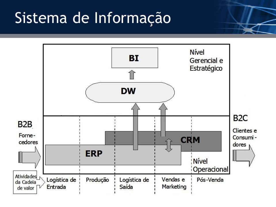 Sistema de Informação