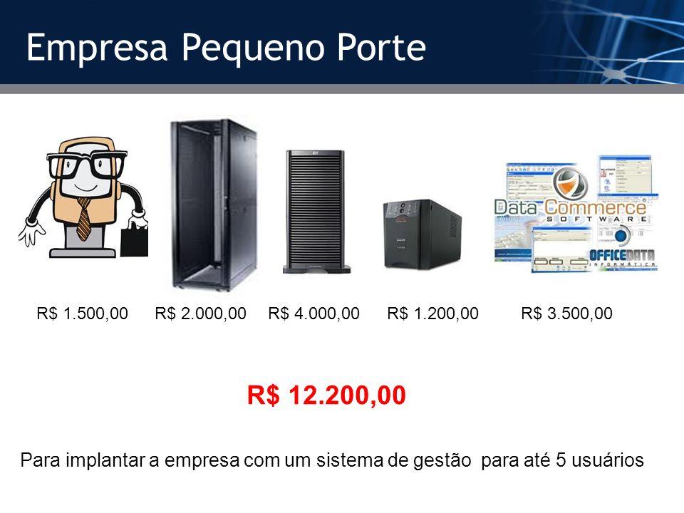 Empresa Pequeno Porte R$ 4.000,00R$ 1.500,00R$ 3.500,00R$ 1.200,00R$ 2.000,00 R$ 12.200,00 Para implantar a empresa com um sistema de gestão para até
