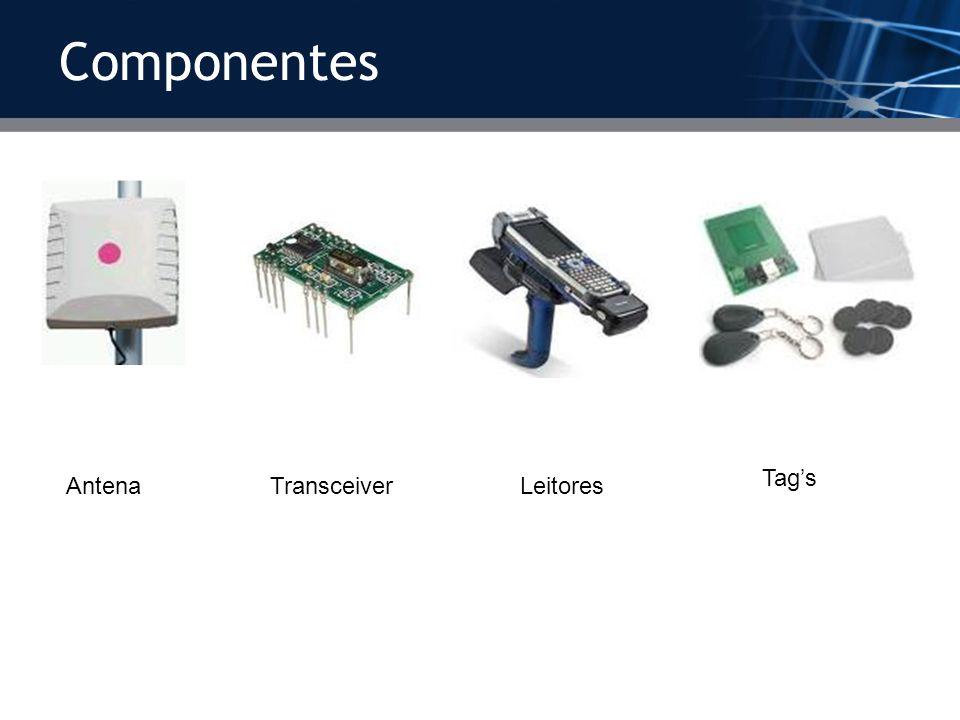 Componentes Antena Tags Transceiver Leitores