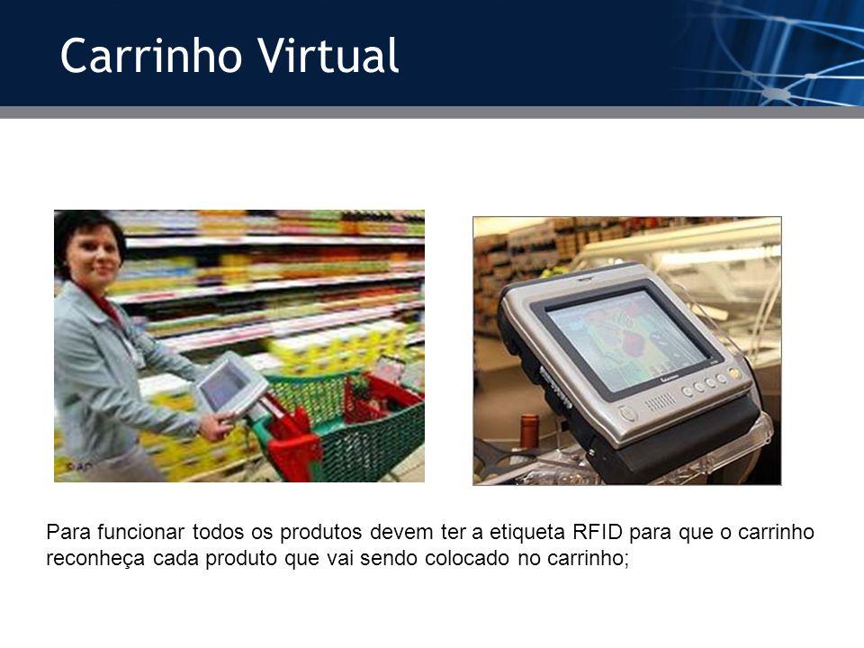 Carrinho Virtual Para funcionar todos os produtos devem ter a etiqueta RFID para que o carrinho reconheça cada produto que vai sendo colocado no carri