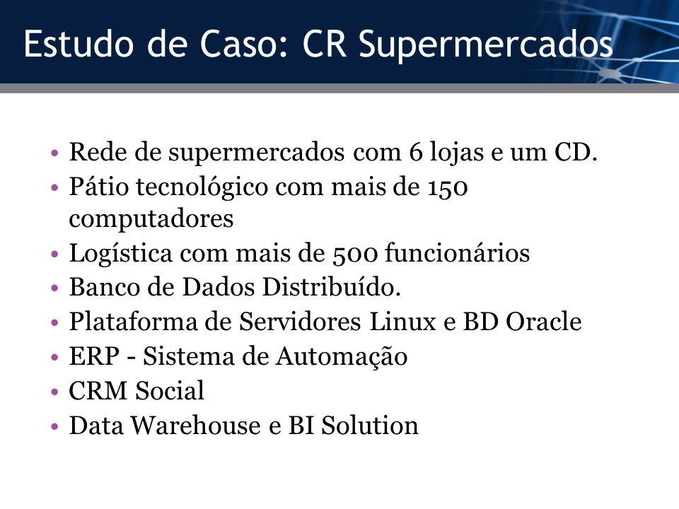 Estudo de Caso: CR Supermercados Rede de supermercados com 6 lojas e um CD. Pátio tecnológico com mais de 150 computadores Logística com mais de 500 f