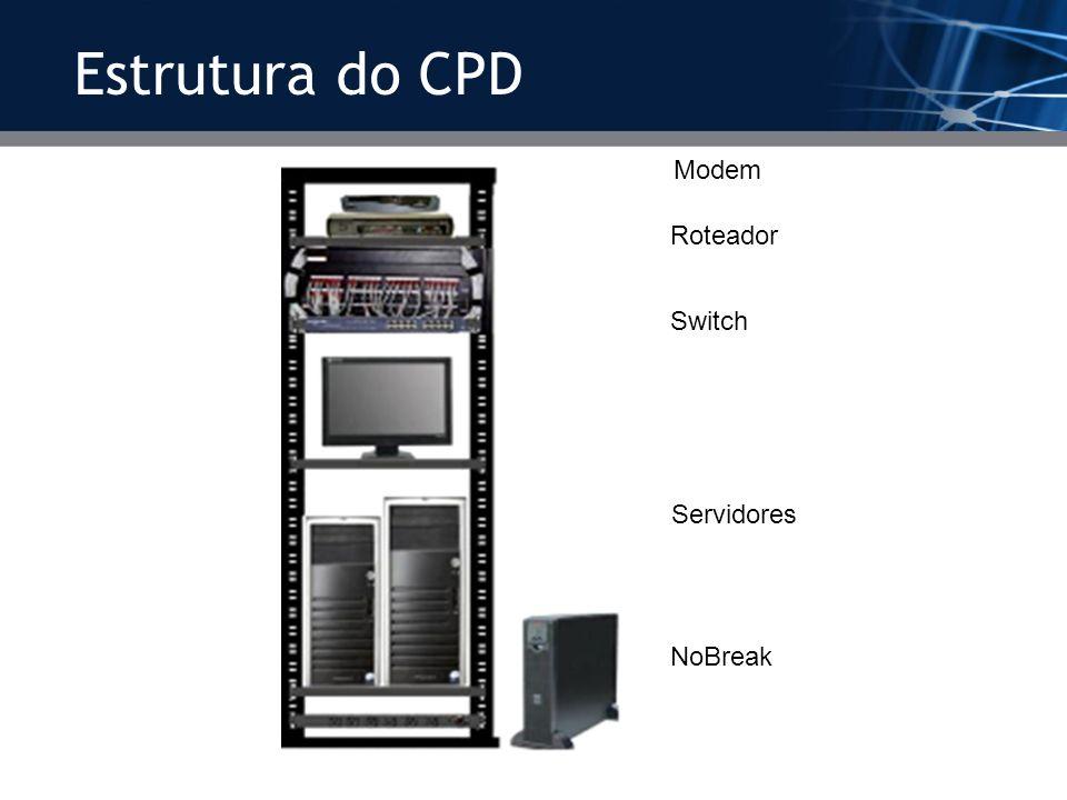 Estrutura do CPD NoBreak Servidores Switch Roteador Modem
