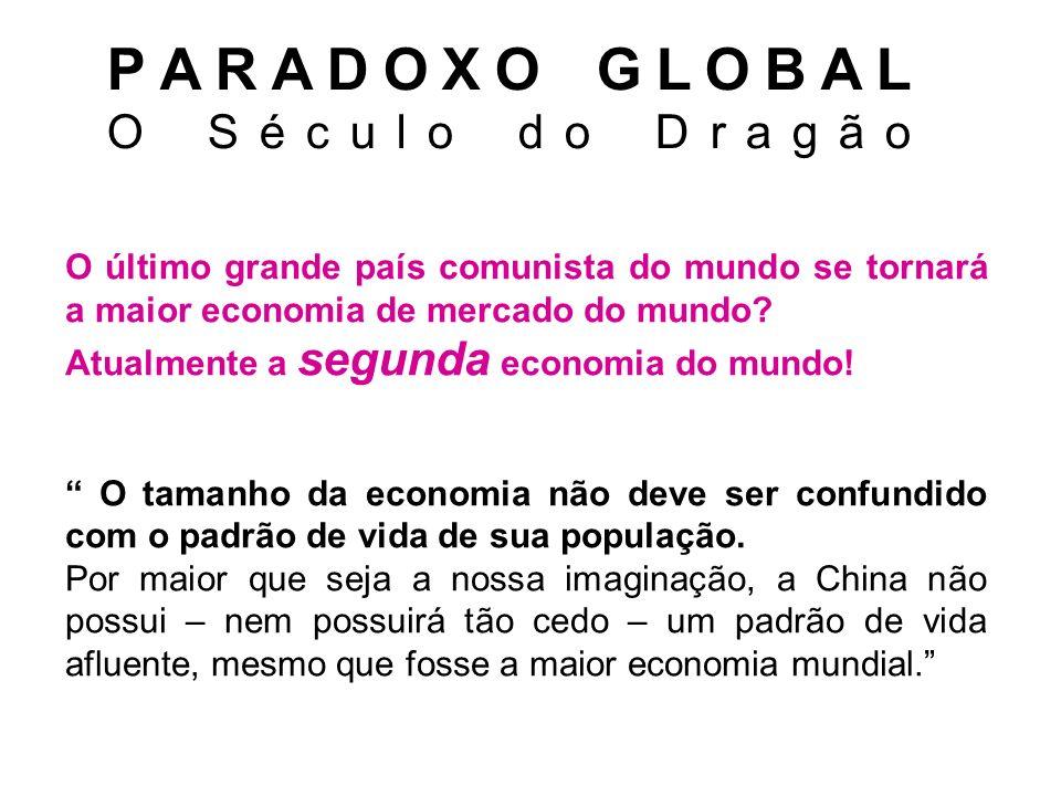 PARADOXO GLOBAL O Século do Dragão O último grande país comunista do mundo se tornará a maior economia de mercado do mundo.
