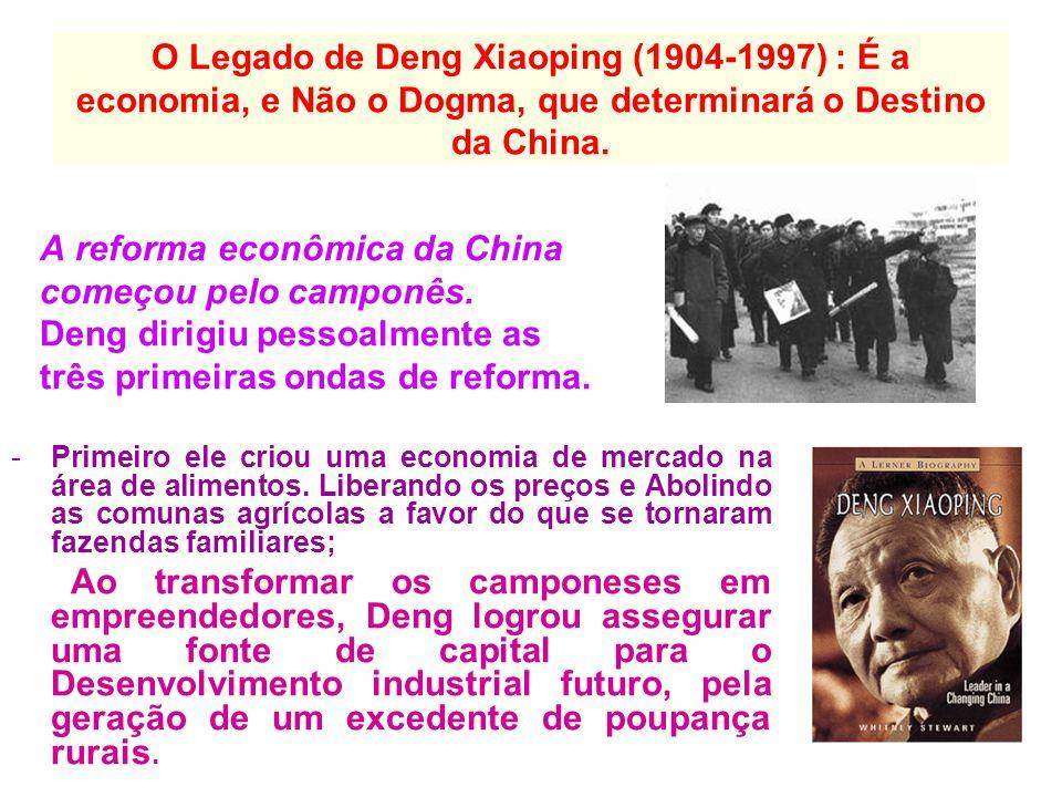 O Legado de Deng Xiaoping (1904-1997) : É a economia, e Não o Dogma, que determinará o Destino da China.