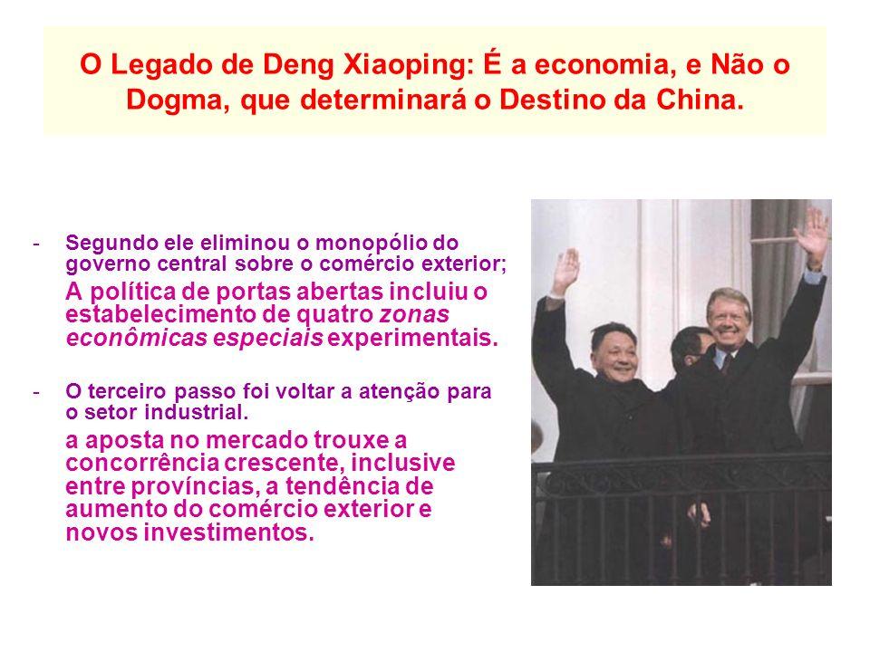 O Legado de Deng Xiaoping: É a economia, e Não o Dogma, que determinará o Destino da China.