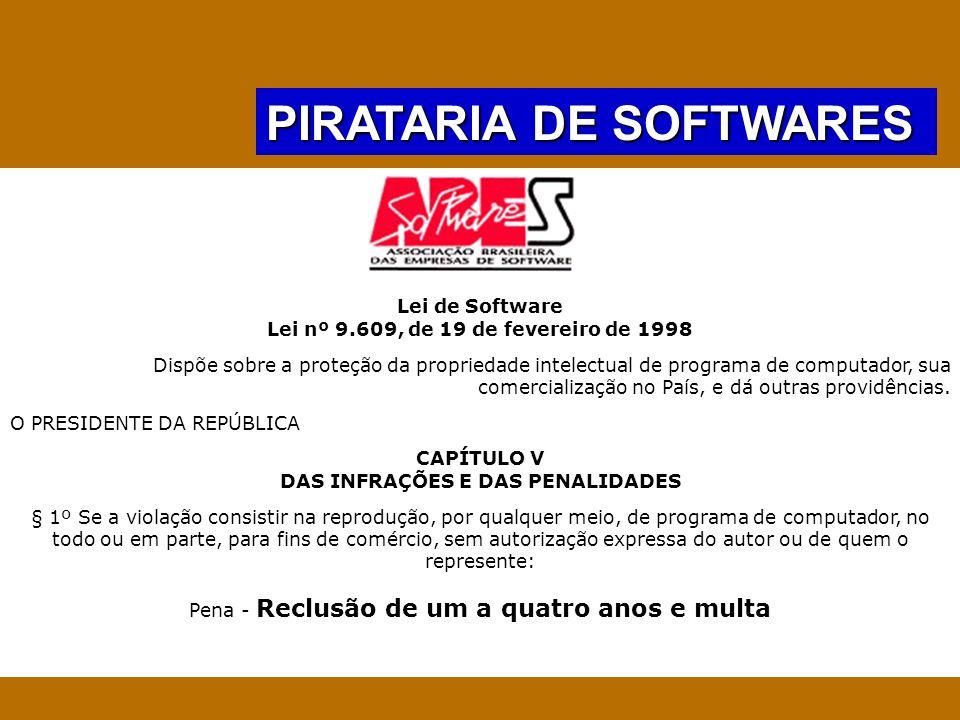 PIRATARIA DE SOFTWARES Lei de Software Lei nº 9.609, de 19 de fevereiro de 1998 Dispõe sobre a proteção da propriedade intelectual de programa de comp