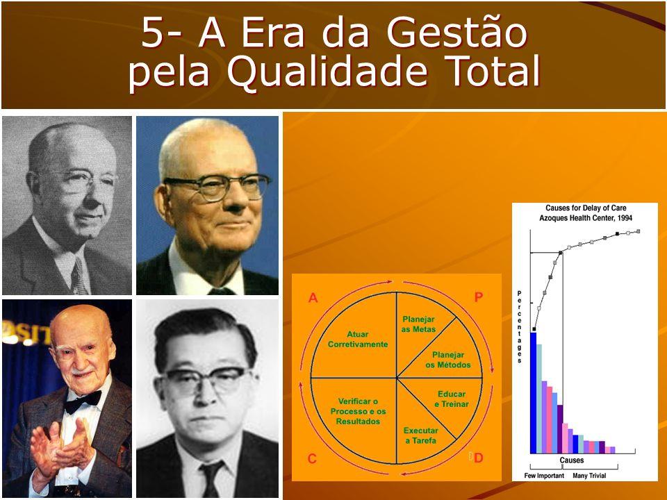 5- A Era da Gestão pela Qualidade Total