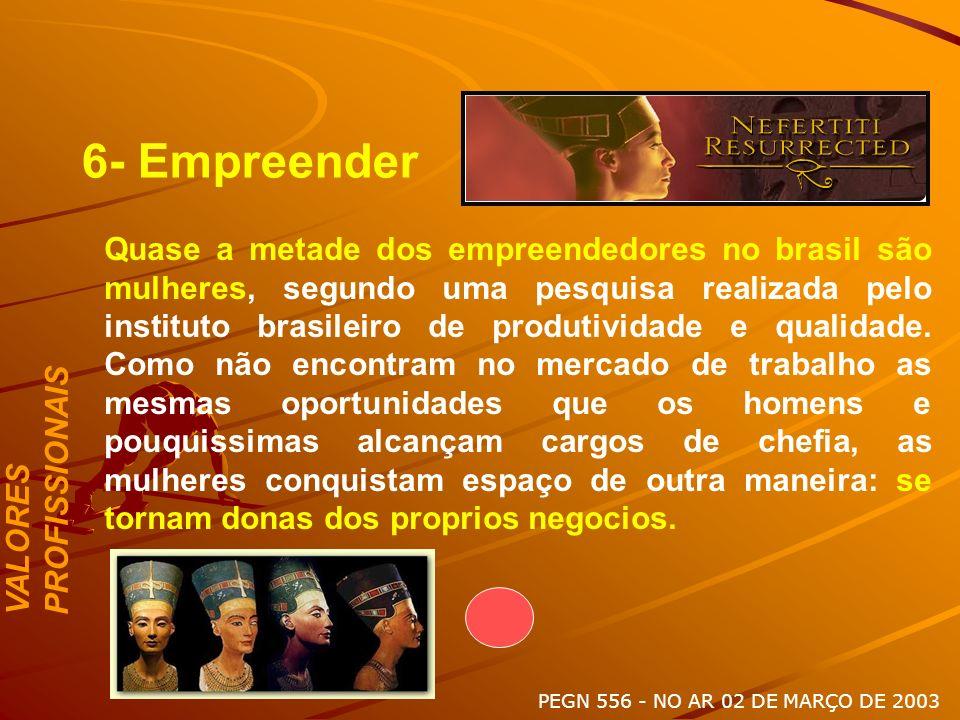Quase a metade dos empreendedores no brasil são mulheres, segundo uma pesquisa realizada pelo instituto brasileiro de produtividade e qualidade. Como