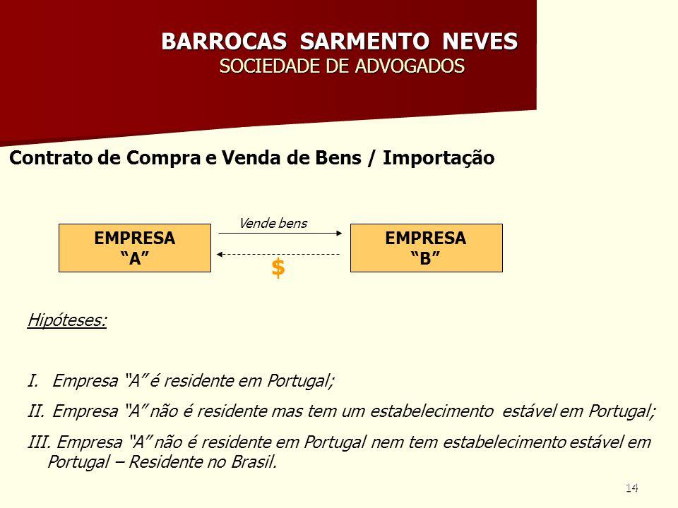 14 BARROCAS SARMENTO NEVES SOCIEDADE DE ADVOGADOS EMPRESA A EMPRESA B Vende bens Hipóteses: I. Empresa A é residente em Portugal; II. Empresa A não é