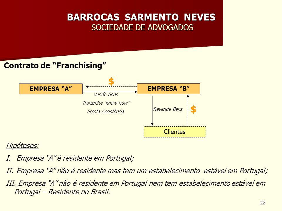22 BARROCAS SARMENTO NEVES SOCIEDADE DE ADVOGADOS Contrato de Franchising EMPRESA A Hipóteses: I. Empresa A é residente em Portugal; II. Empresa A não