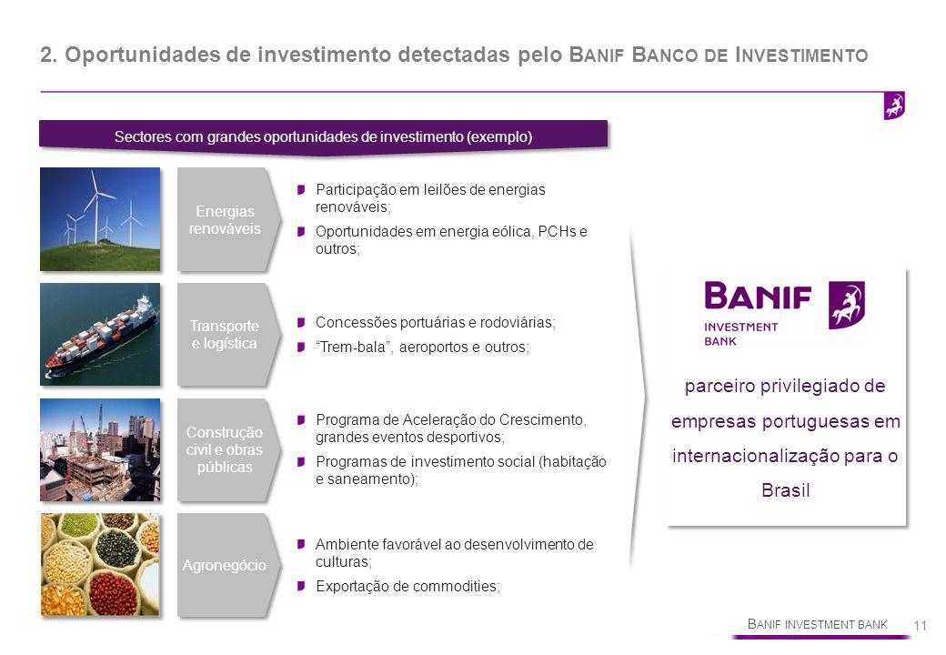B ANIF INVESTMENT BANK 11 parceiro privilegiado de empresas portuguesas em internacionalização para o Brasil 2. Oportunidades de investimento detectad