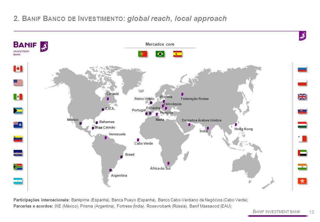 B ANIF INVESTMENT BANK 13 Canadá E.U.A. México Argentina Brasil Bahamas Ilhas Caimão Venezuela África do Sul Cabo Verde Portugal Espanha Reino Unido M