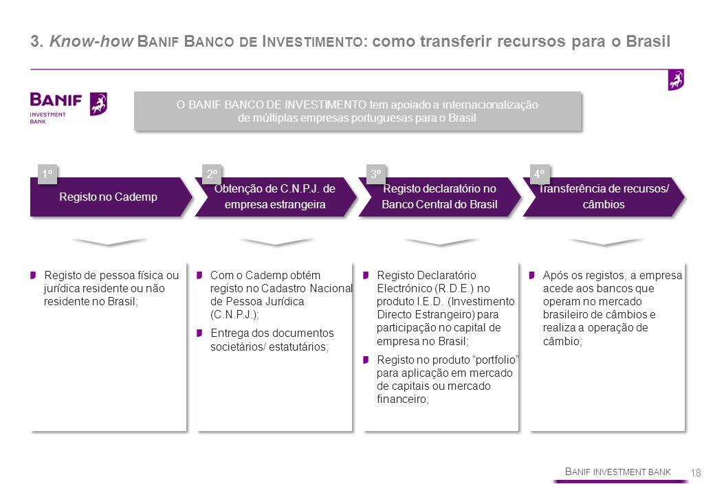B ANIF INVESTMENT BANK 18 3. Know-how B ANIF B ANCO DE I NVESTIMENTO : como transferir recursos para o Brasil Registo no Cademp Obtenção de C.N.P.J. d